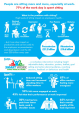 SMART Work Results Infographic